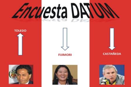Elecciones Perú - Marketing Político en la Red