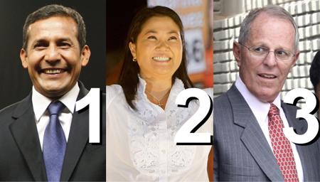 Elecciones Peru 2011 - Marketing Político en la Red