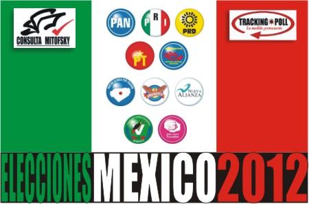 Elecciones Mexico 2012 - Marketing Político en la Red