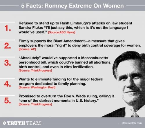Romney Attack Watch