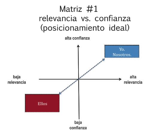 matriz-1