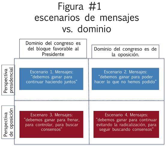 matriz 3