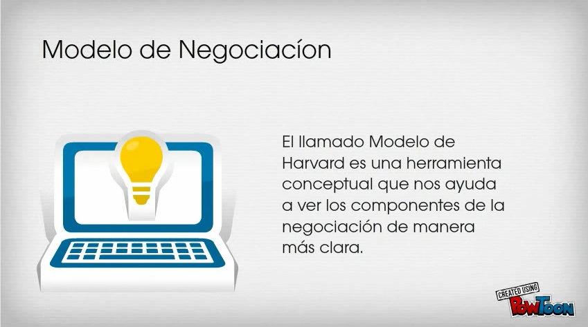 La Política Y El Método De Harvard De Negociación Mpr Group